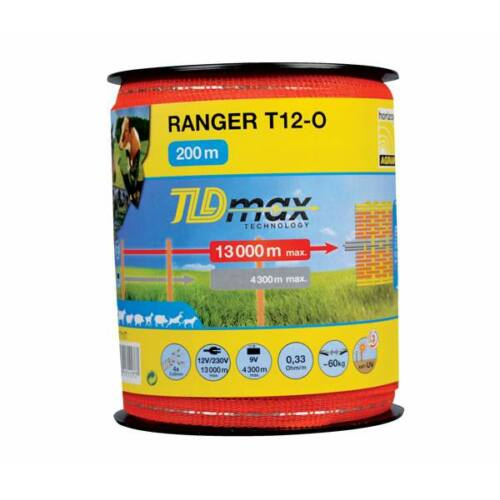 polytape RANGER TLDmax Technology